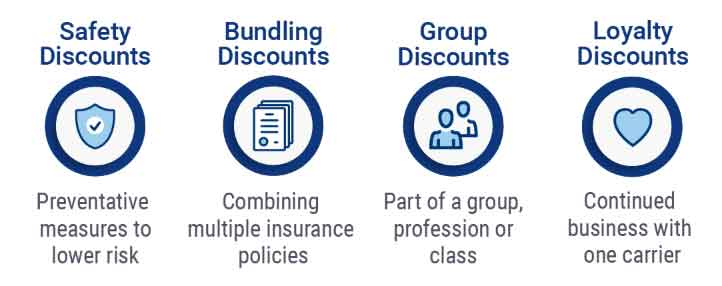 Four major discounts LoPriore Insurance Agency offers